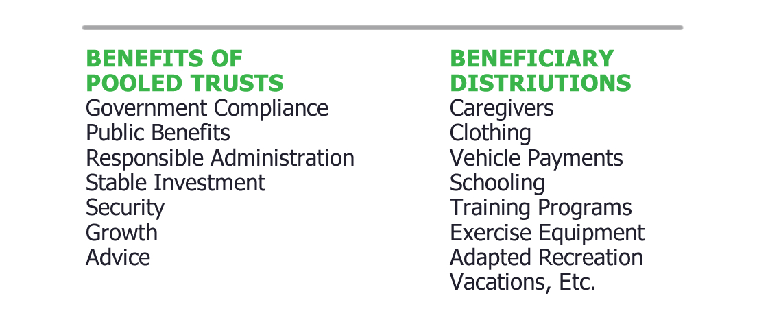 BENEFITS OF POOLED TRUSTS Government Compliance, Public Benefits, Responsible Administration, Stable Investment, Security, Growth, Advice BENEFICIARY DISTRIBUTION Caregivers, Clothing, Vehicle Payment, Schooling, Training Programs, Exercise Equipment, Adapted Recreation, Vacations, Etc.